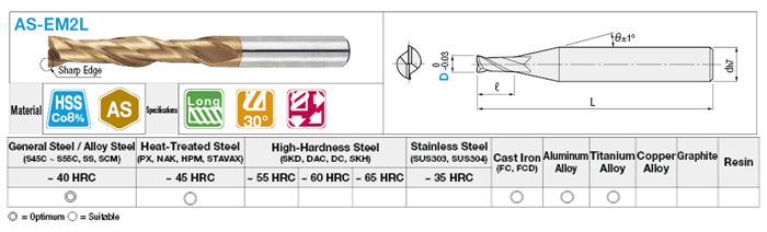 AS Coated High-Speed Steel Square End Mill, 2-Flute / Long:Related Image