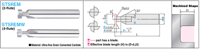 Carbide T-Slot Cutter 2/4-flute / Radius: Related Image