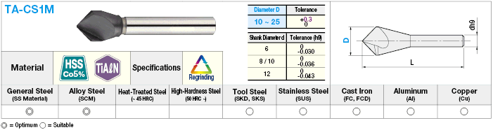 TiAlN Coated High-Speed Steel Countersink, 1-Flute / 90°:Related Image