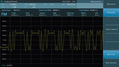 Expansion modulation Analysis AM/FM/ASK FOR FPC-Series